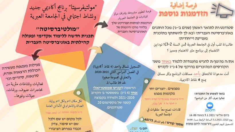 """Multiversitas"" – Academic Project Based Learning and Community Action at the Hebrew University"